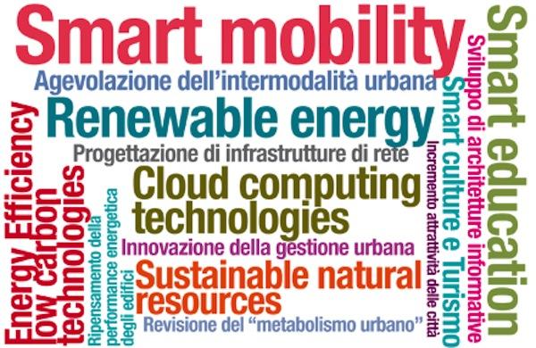 smart cities and communities